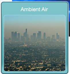 Ambient Air